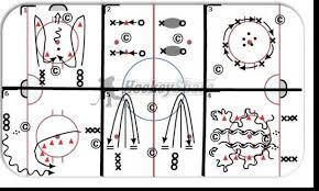 Drumheller Minor Hockey Association powered by GOALLINE.ca